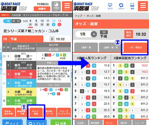 の 結果 レース の ボート 本日