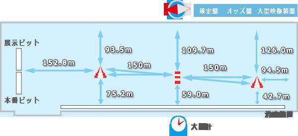 浜名湖水面VIEW